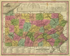 1836 State Map Of Pennsylvania with its Canals, Rail-Roads & Distances from Place to Place along the Stage Roads